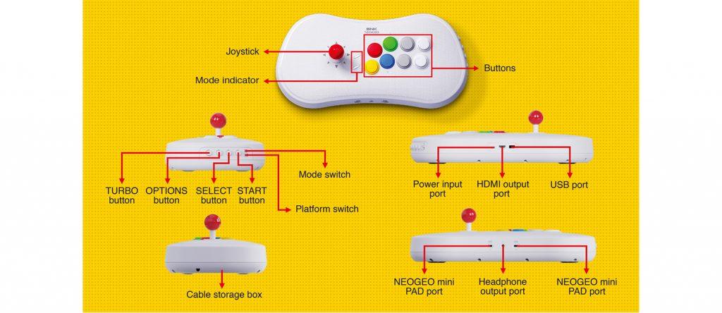 NEOGEO Arcade Stick Pro Button Plan