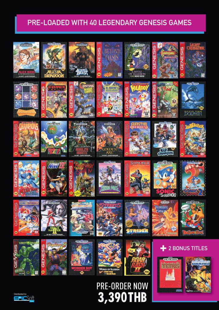 รายชื่อเกมของ Sega Genesis Mini