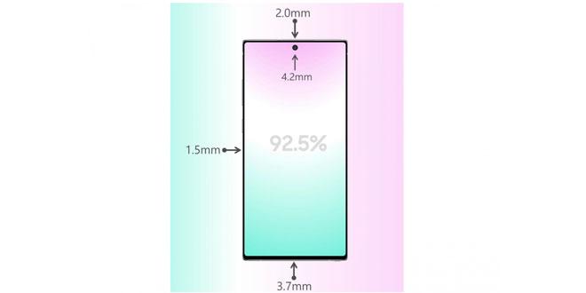 หลุดภาพหน้าจอ Samsung Galaxy Note10 ปรับดีไซน์ใหม่เพิ่งขนาดพื้นหน้าจอมากขึ้น