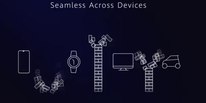 HarmonyOS for all device