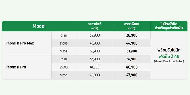 ราคาเครื่องเปล่า iPhone 11 Pro Max และ iPhone 11 Pro จาก AIS