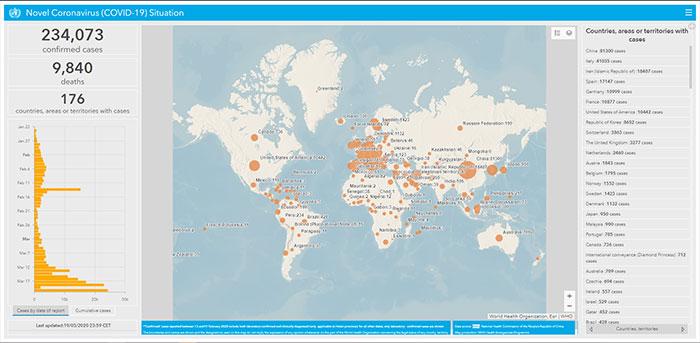 แผนที่ Covid-19 จากองค์การอนามัยโลก